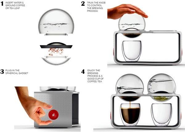 Fun Coffee Makers Coffee Kingdom